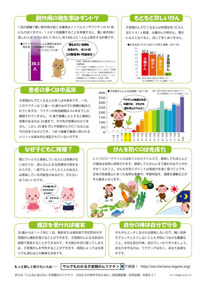 ワクチンチラシ(それでも~)2013.7.16-02