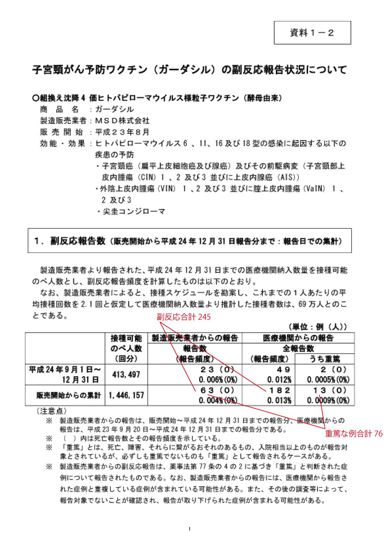 計算方法(ガーダシル)